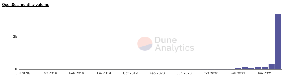 Chart, bubble chart  Description automatically generated