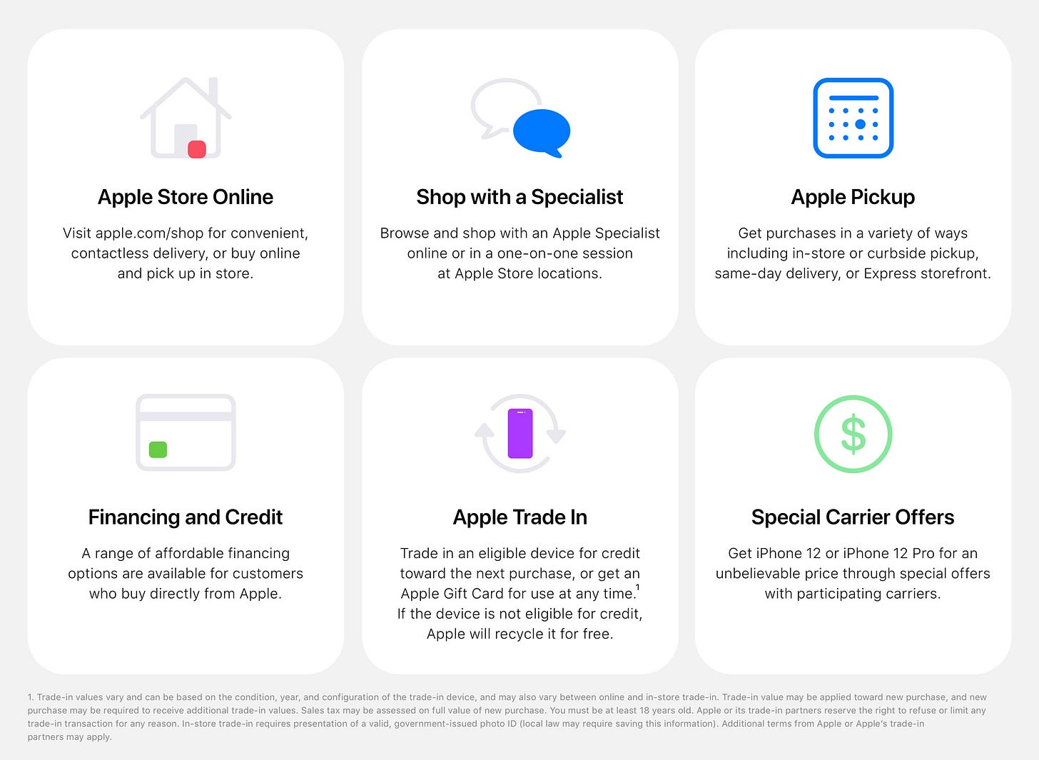 Apple_new-ways-to-shop-for-iPadAir-iPhone12Pro-iPhone12-infographic_10212020.jpg