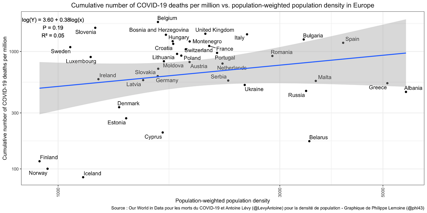 https://cspicenter.org/wp-content/uploads/2021/03/Cumulative-number-of-COVID-19-deaths-per-million-vs.-population-weighted-population-density-in-Europe.png