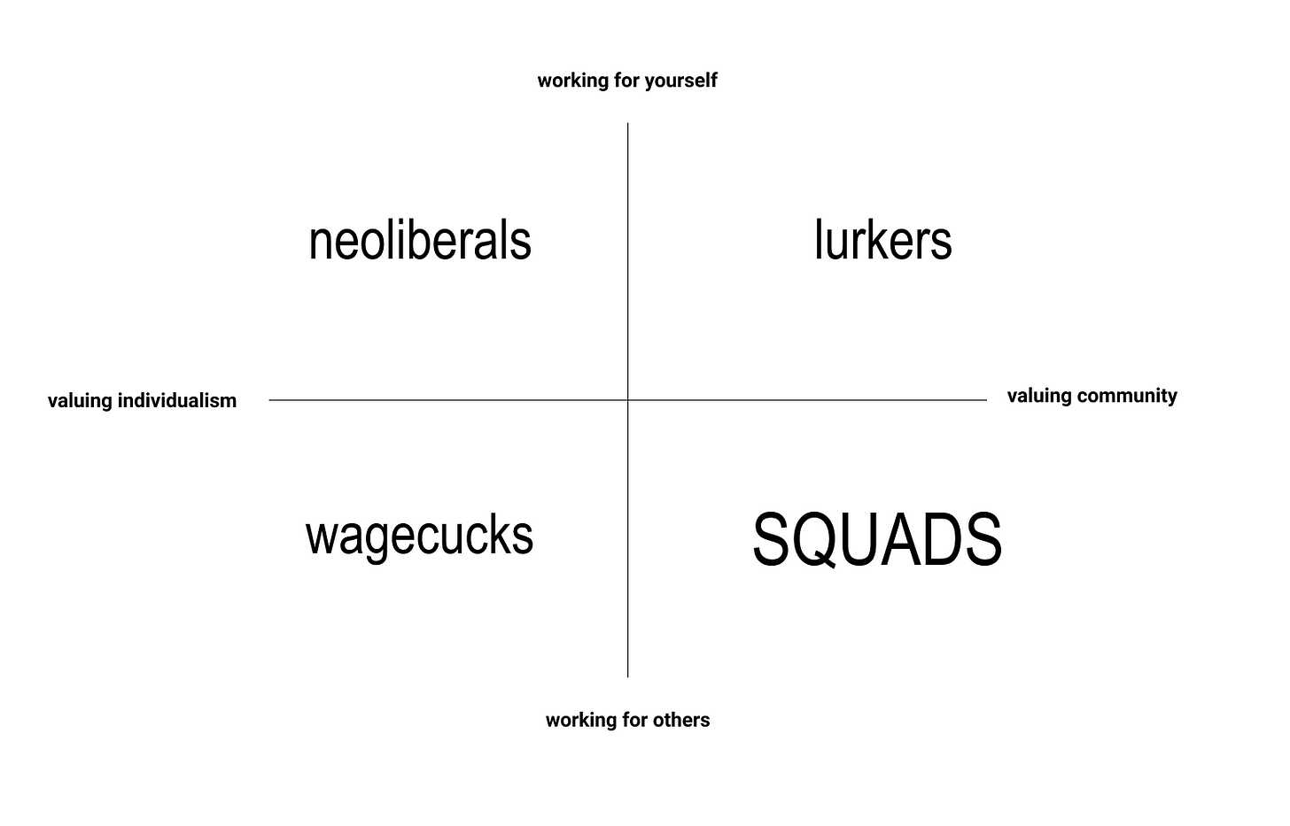 Squad collectivism is a better form of autonomy than neoliberal individualism