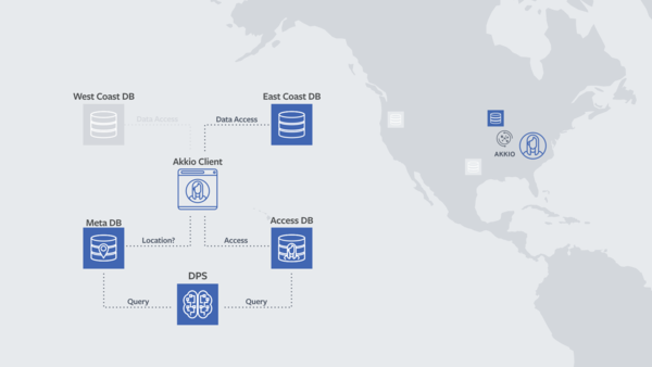 Facebook: Managing data store locality at scale with Akkio