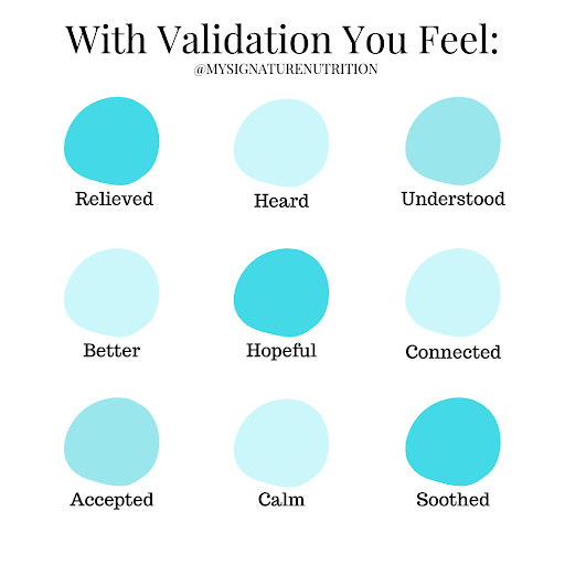 Your Emotions Are Valid- Regardless of what anyone says. –  MySignatureNutrition