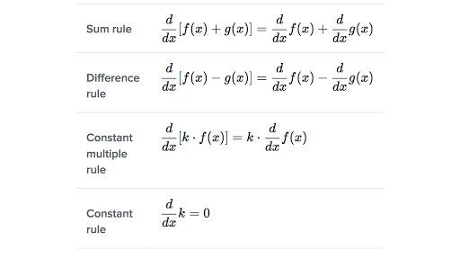 Basic differentiation review (article)   Khan Academy