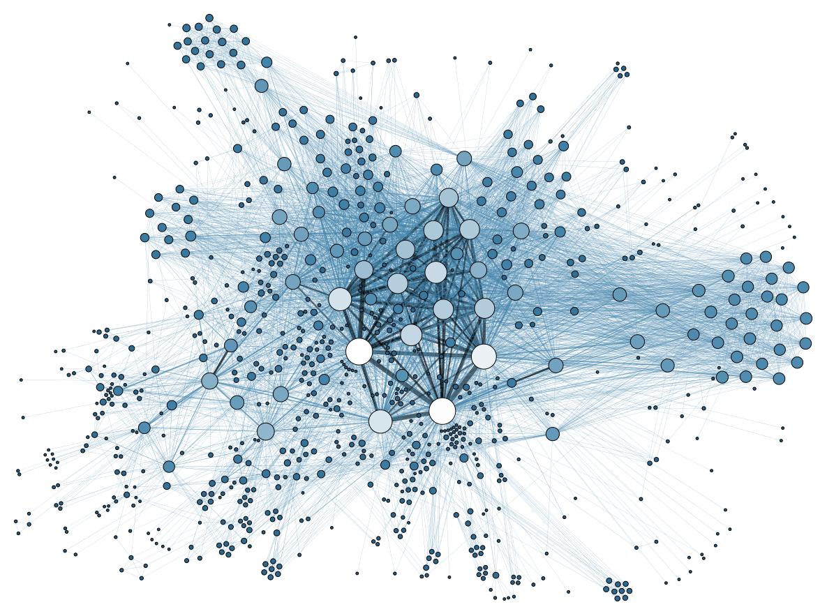 Image result for network
