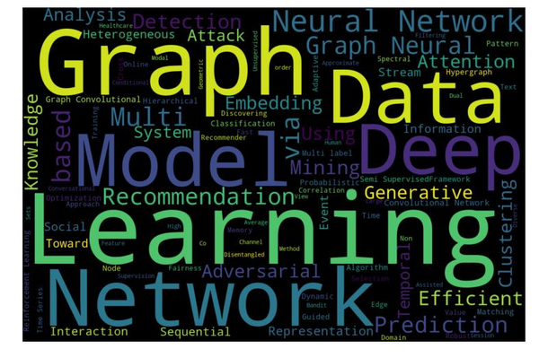 Graphs and recommendations are traditionally two big topics at KDD.