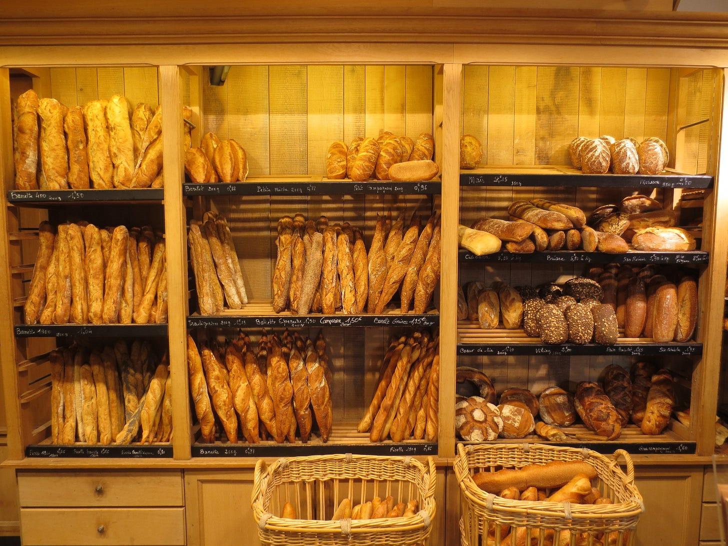 Love France… Love French bread – Leggett French Property Blog