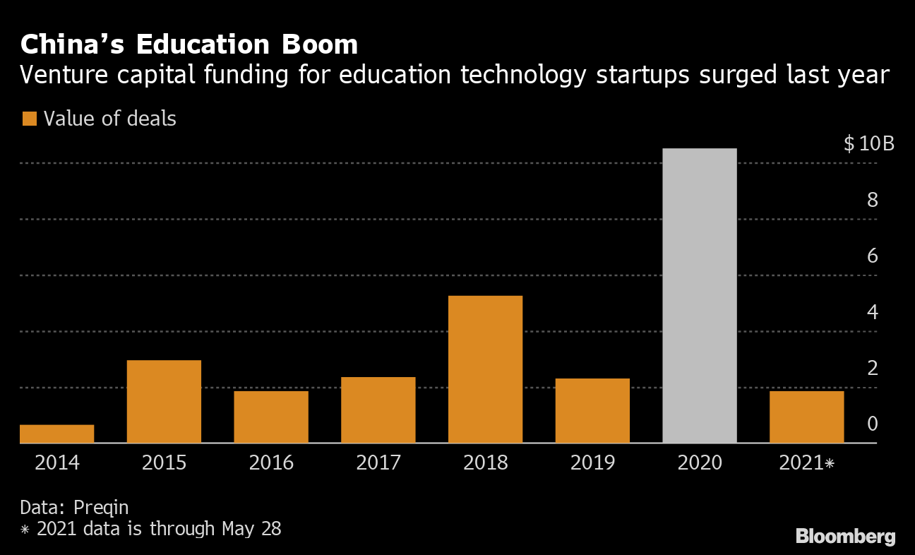 Why China Is Cracking Down on After-School Tutoring: QuickTake - Bloomberg