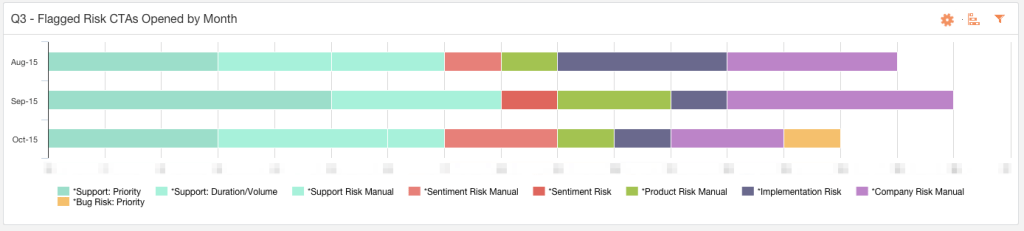 risk-ctas-chart