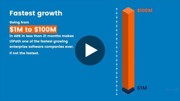 Mastering the ABCs of growth in RPA and AI. UiPath in numbers.