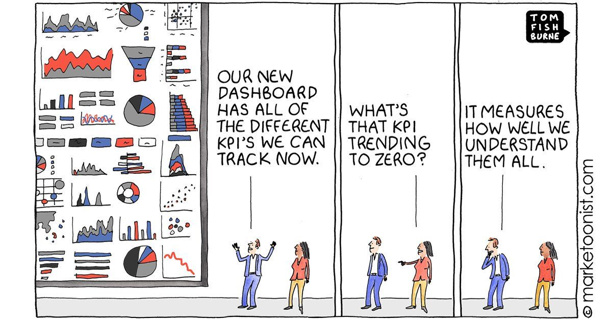 "Tom Fishburne on Twitter: """"KPI Overload"" - new cartoon and post on making  sense of the flood of metrics https://t.co/Np52Or3iDf #marketing #KPI # metrics #cartoon… https://t.co/fJqpIhqLVf"""