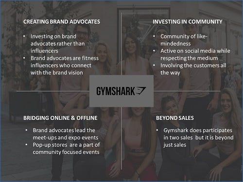 Gymshark marketing pillars