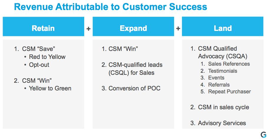 revenue-attributable-to-customer-success