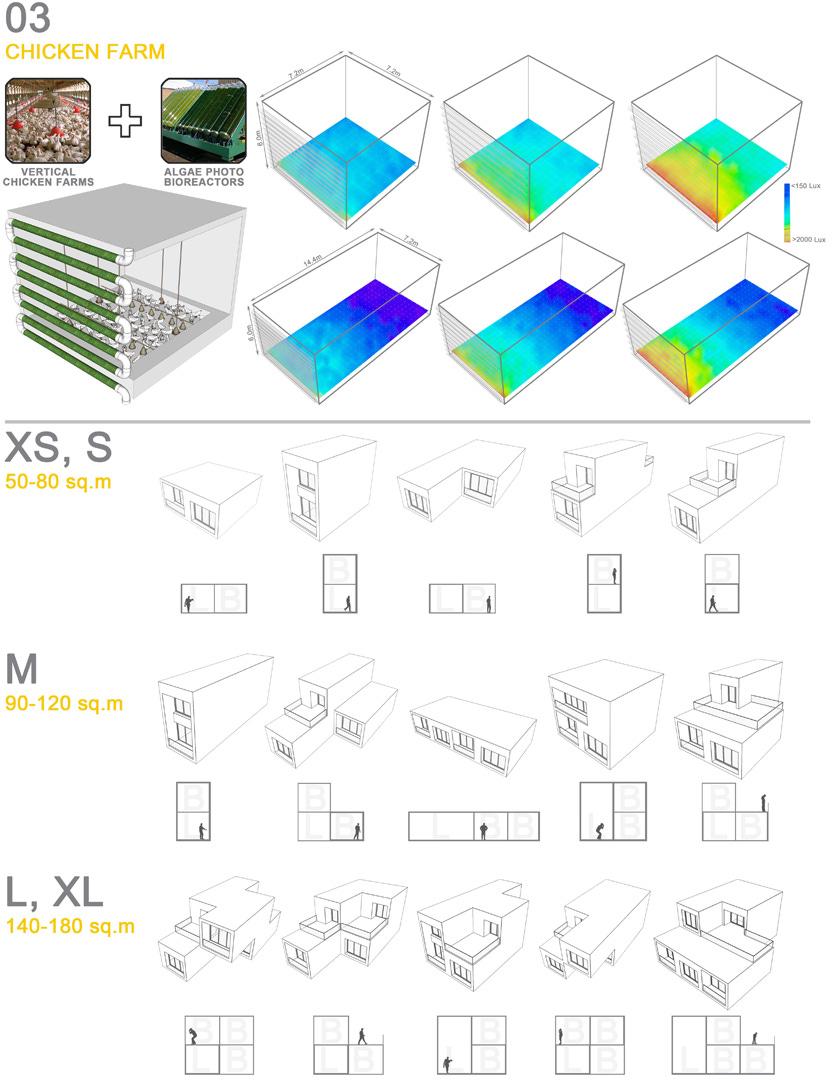 Modularity in aquaponics, chicken farm and farmer's housing