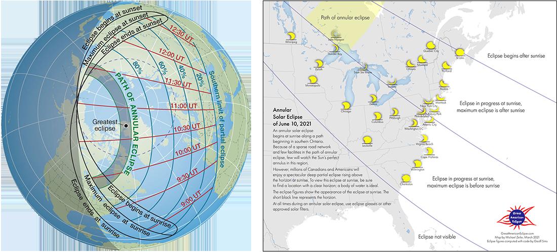 Eclipse Across America 2021