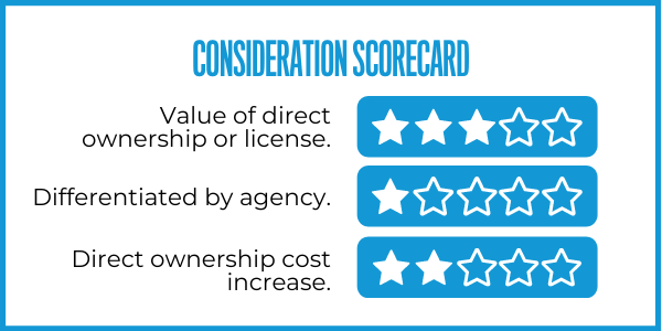 Consideration Scorecard.  Value of direct ownership or license: 3 stars. Differentiated by agency: 1 star. Direct ownership cost increase: 2 stars.