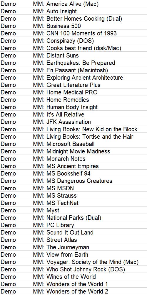 List of CDROM demos