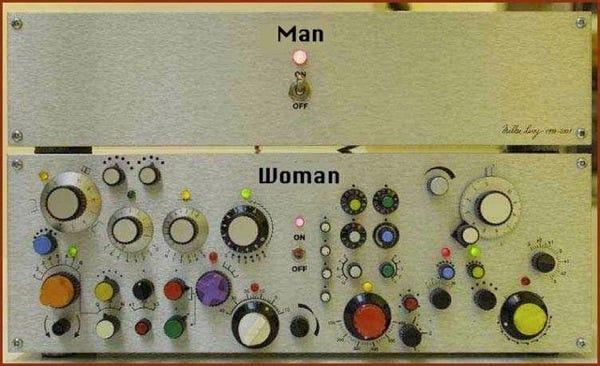 Man and Woman Machine