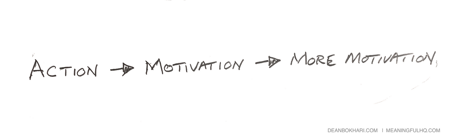 Action Leads to Motivation (not the other way around)
