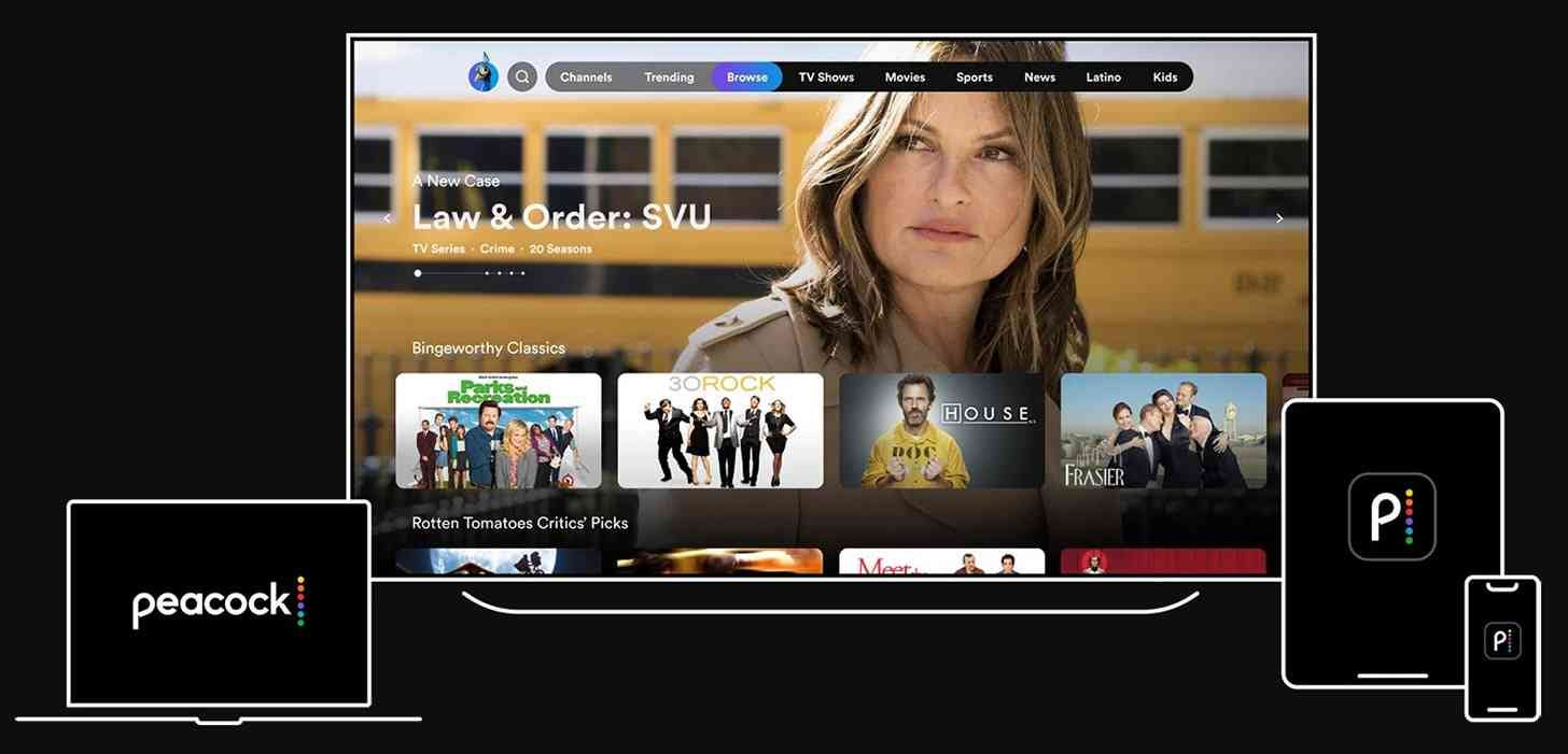 Image result for peacock nbc