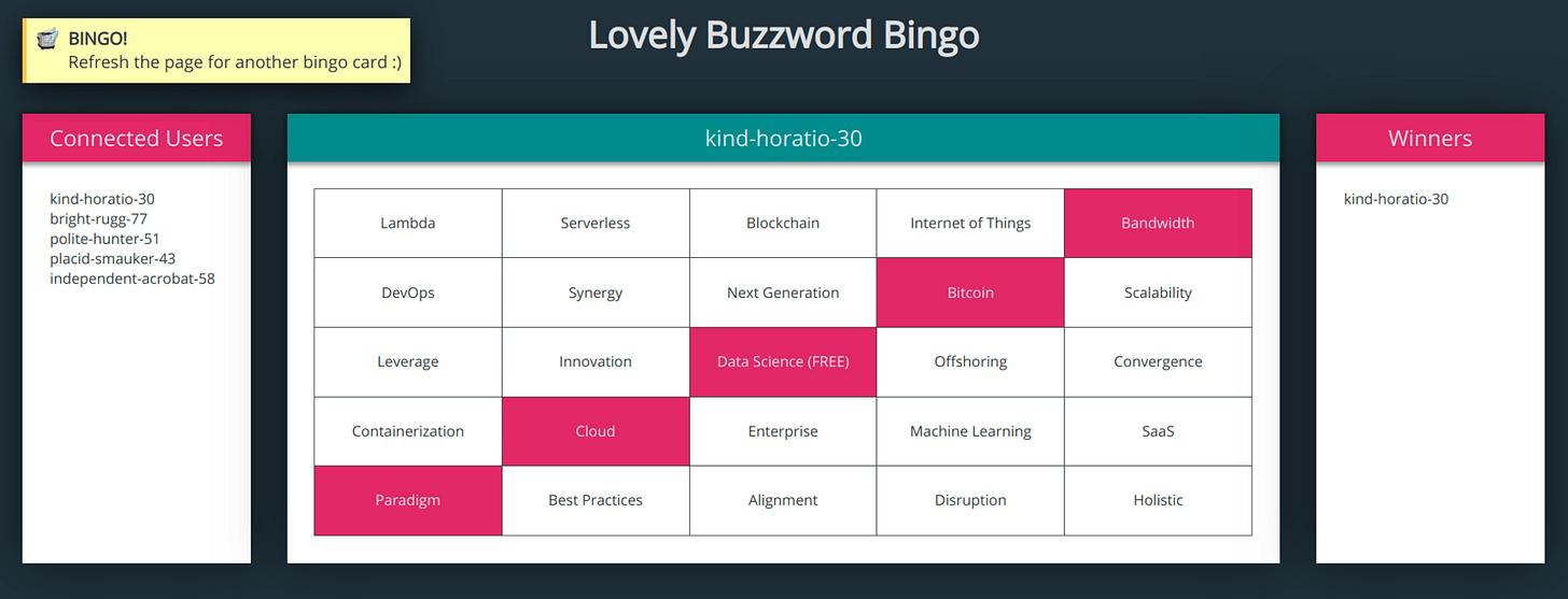 A screenshot of the Lovely Buzzword Bingo, showing a winning board.
