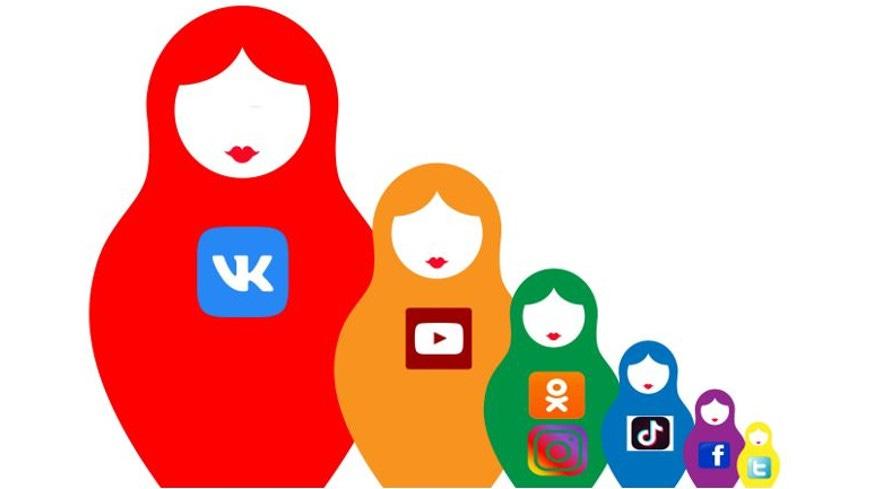 Regulation of social media in Russia