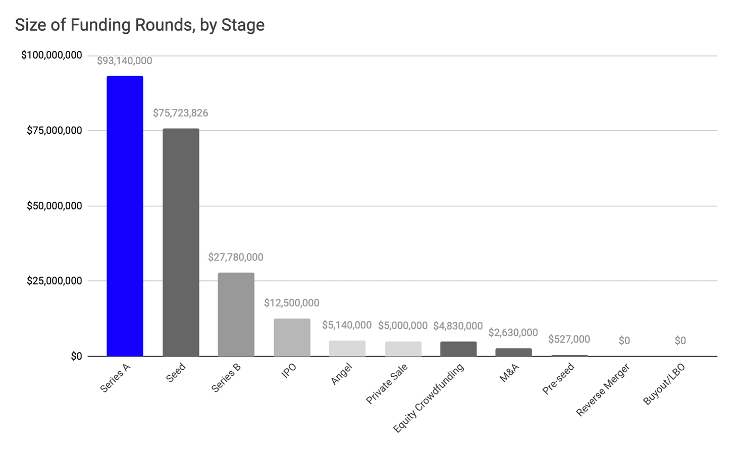 Web 3 funding: September 2020 in numbers Outlier Ventures
