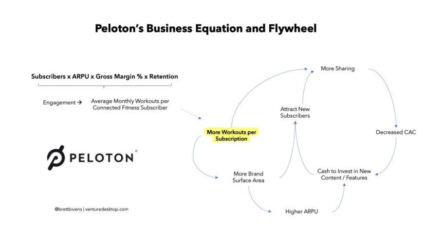 the-business-equation.jpeg