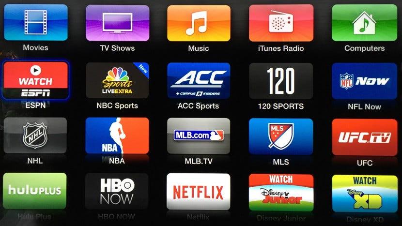 ⚽ 📺 Upside Analysis: Sports OTT Market