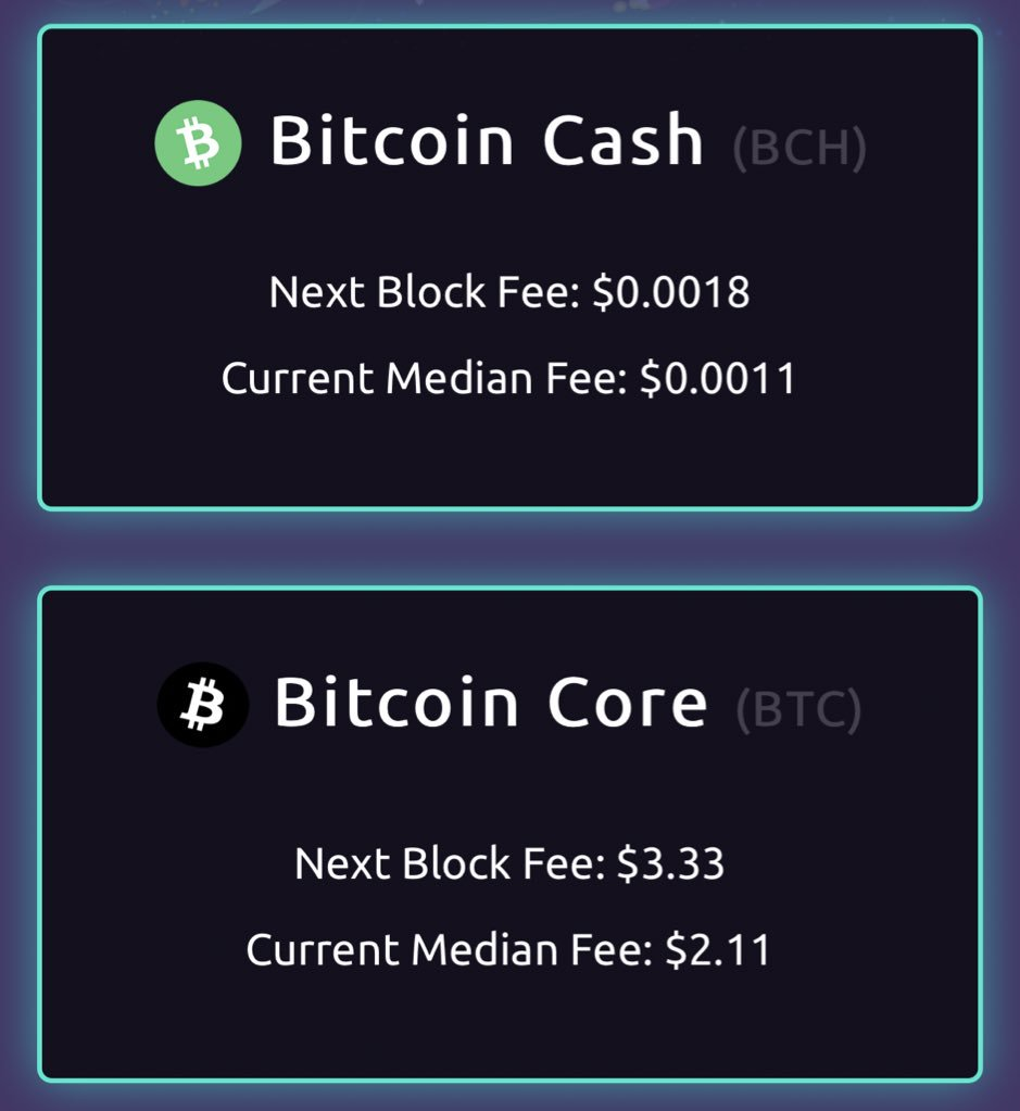 Bitcoin and Bitcoin Cash fees compared