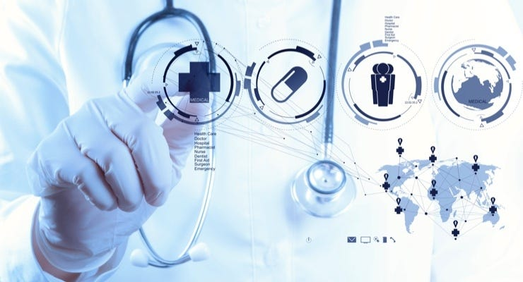 Image result for medicine supply chain
