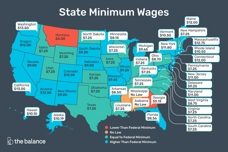 Image result for minimum wage
