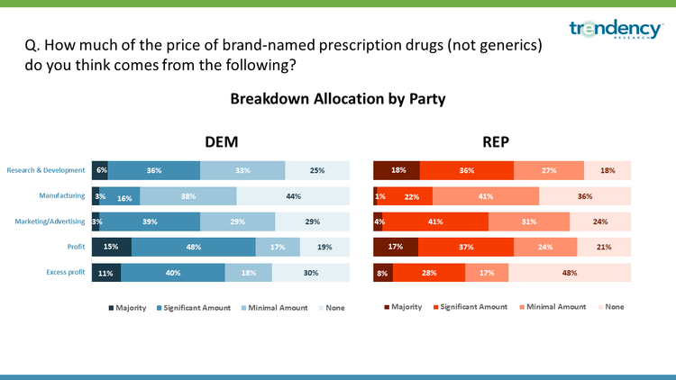 Drug Prices.png