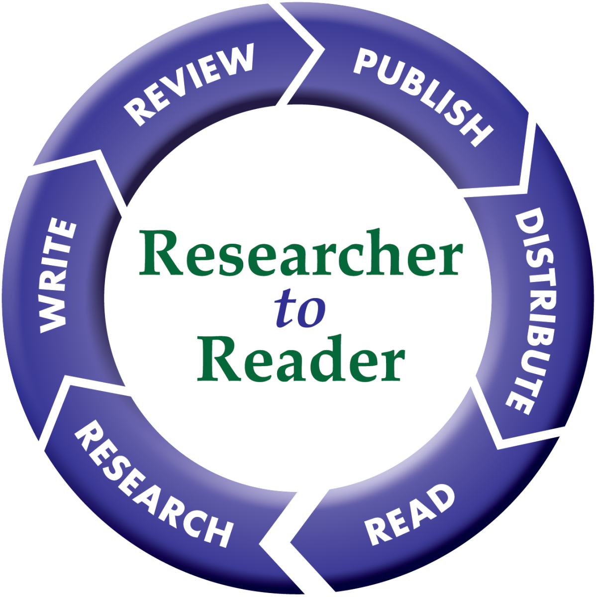 The Researcher to Reader Conference – BMA House, London – 24-25 ...
