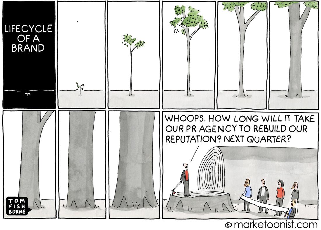 Image result for reputation cartoon