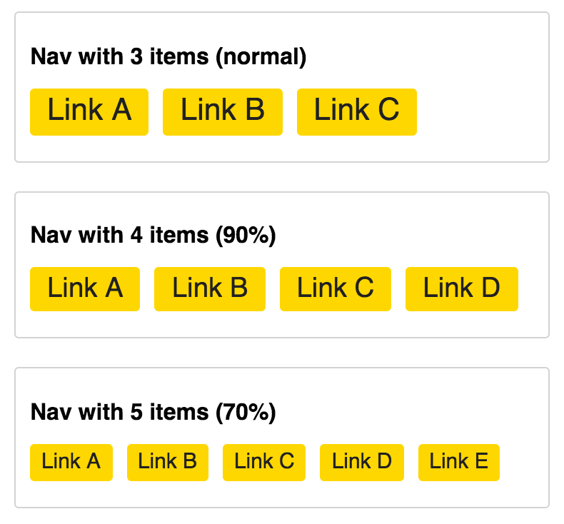 Demonstrating nav showing 2 items, 3 items and 4 items with different font size