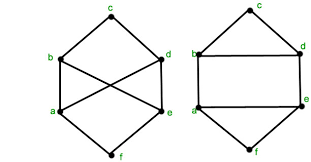 Image result for graph isomorphism