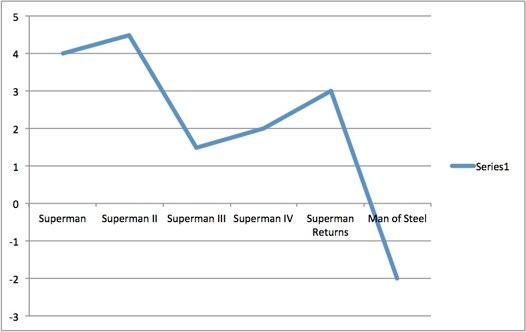 wpid-Superman-2014-05-30-10-19.jpg