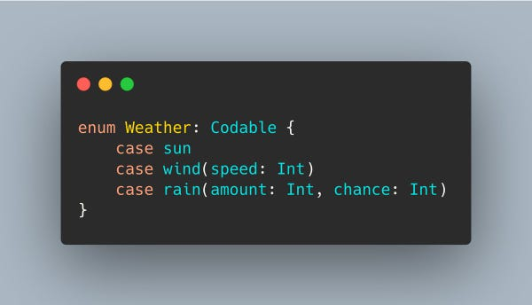 A Swift enum with various associated values attached to its cases; the whole thing conforms to Codable.