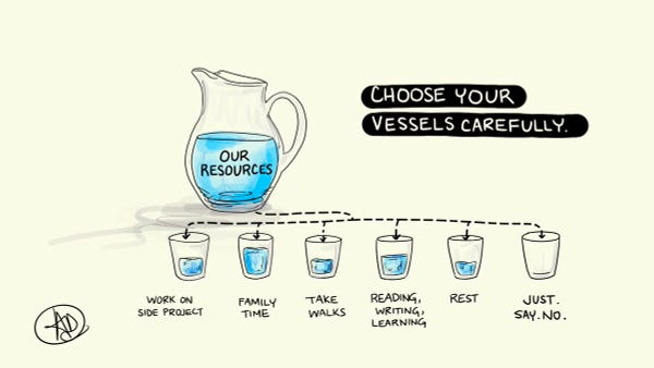 """Pitcher with water representing """"our resources"""" and 6 different cups representing: side project, family time, walks, reading/writing/learning, rest, and saying no. Choose your vessels carefully."""