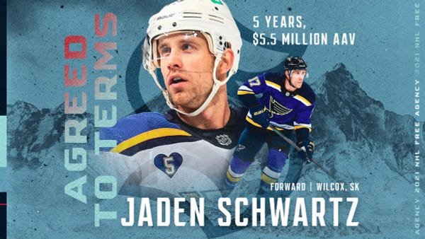 Photos of Jaden Schwartz cutout and overlaid on a blue graphic background with his name and contract information written in white text.