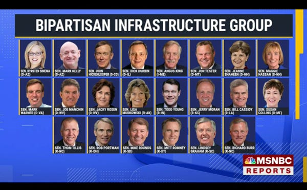 Graphic of the Bipartisan Infrastructure Group - all members are white.