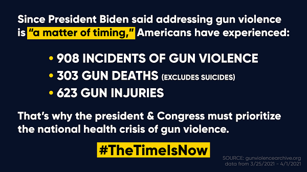 """Since President Biden said addressing gun violence is """"a matter of timing,"""" Americans have experience 908 incidents of gun violence, 303 gun deaths, and 623 gun injuries. That's why the president and Congress must prioritize the national health crisis of gun violence."""