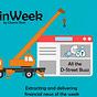 FinWeek: The week that was!