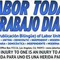 LABOR TODAY / EL TRABAJO DIARIO