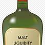 Malt Liquidity