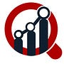 Artificial Kidney Market Detailed Analysis, Growth Factors, Top Key Companies, Trends and Developments, 2018-2023