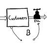 Customers, Etc