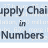 Supply Chain in Numbers