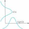 Data Angels Newsletter