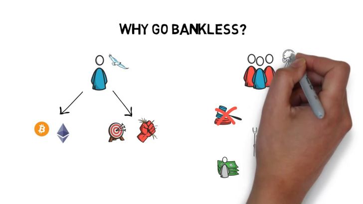 📒 Guide #1: Starting with Bankless